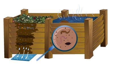 3-Kammer-Kompost