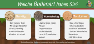 Bodenarten Vor und Nachteile